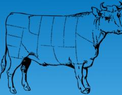 Fleisch, Innereien, Fett, fein gehackt