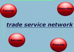 Qualitätsberatung in Marketing und Vertrieb